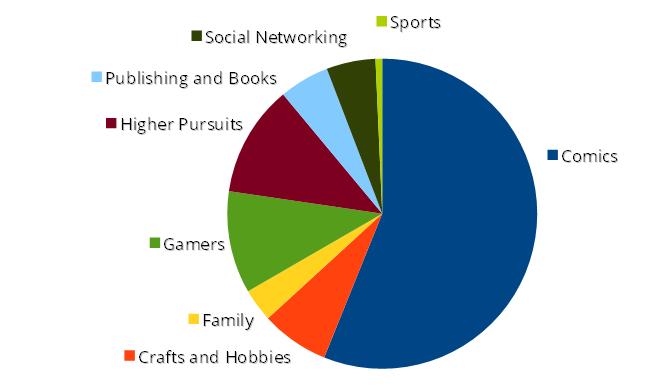 pw-graph