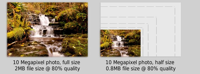 Resized photo file size comparison