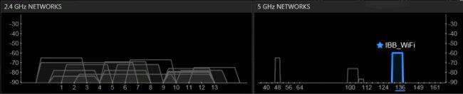 2.4ghz-vs-5ghz